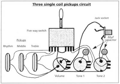 three_way_singlecoil_pickup_selector_wiring_small.jpg