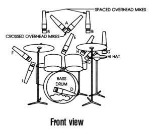 300px-ShureFrontViewDrumMicrophonePlacement.png