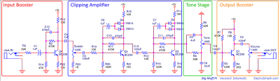 big-muff-pi-v3-circuit-stages-small.png