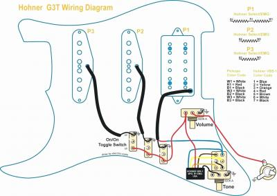 fender-5-way-switch-wiring-diagram-inspirational-wiring-diagram-guitar-fender-new-fender-telecaster-wiring-diagram-of-fender-5-way-switch-wiring-diagram (1).jpg