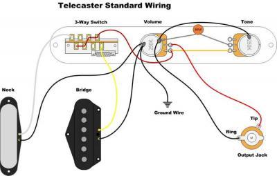 pastillas telecaster en serie con switch de 3 posiciones. Black Bedroom Furniture Sets. Home Design Ideas