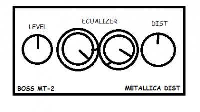 distorsion metallica pedal mt-2.png