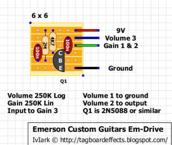 Emerson Custom Guitars Em-Drive - compact.png