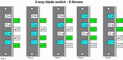 3-way_blade_switch_5_throws.jpg