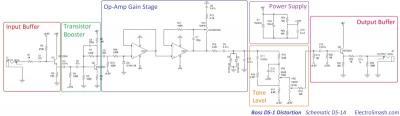 boss-ds1-distortion-schematic-parts-small.jpg