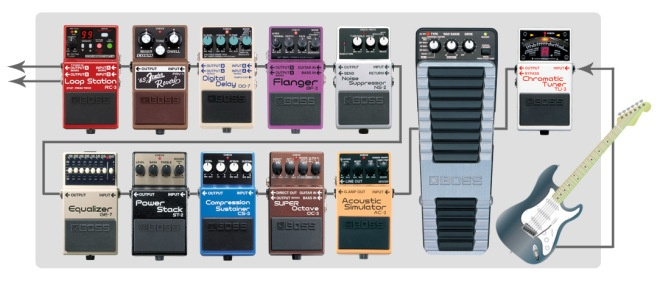 Pedal effect order