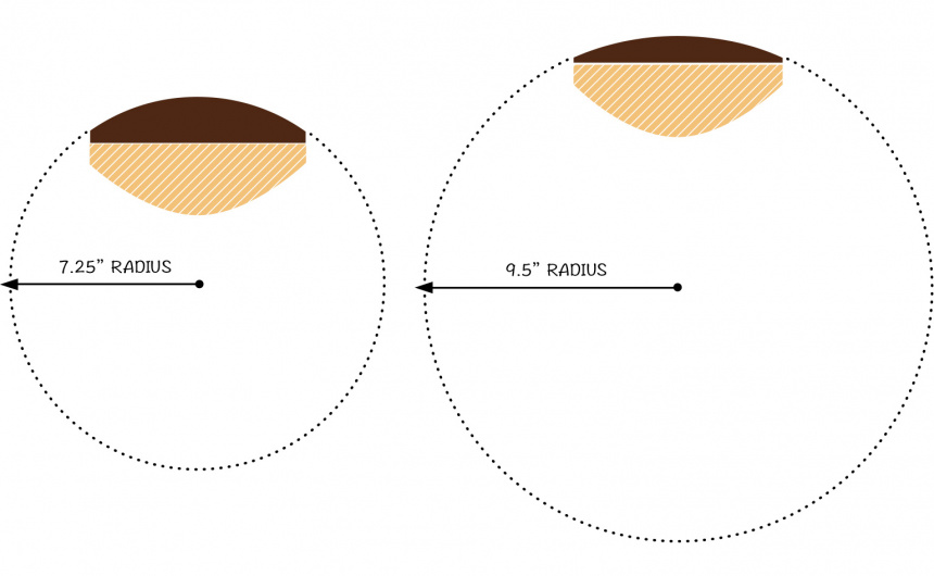 Fender Radius Diagram