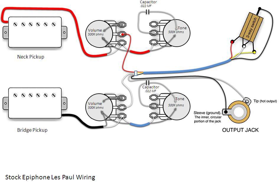 como conectar dos pastillas humbuckes? guitarras humbucker electric guitar wiring diagram washburn electric guitar x series