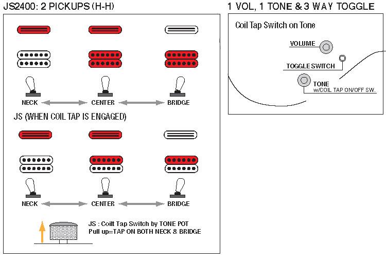 a7dcc60a4e9e5f6d480e9ee465243-670978 Ibanez Prestige Guitar Wiring Diagram on