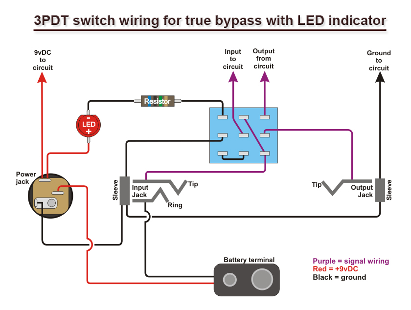 Creando un pedal wah-wah : Electrónica DIY página 3 ... on