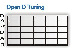 Open D