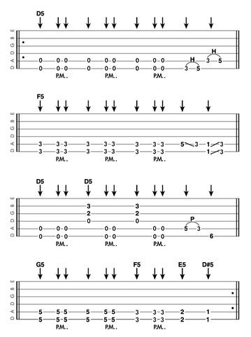 Cmo afinar una guitarra todo sobre la afinacin  Guitarristasinfo