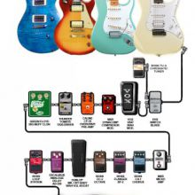 Guitar Geek (actualizado)